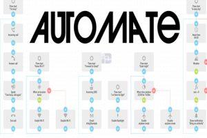 Automate Premium