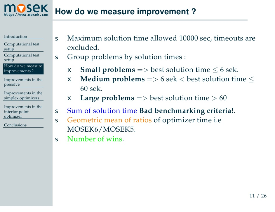 Mosek Optimization Tools 7.1.0.63 نرم افزار حل معادلات پیشرفته ریاضی